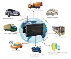 GPS Vehical Tracking System
