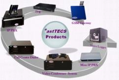 IP PBX,CALLE CENTER DAILER,IVR SYSTEMS........