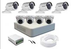 cctv cameras on emi