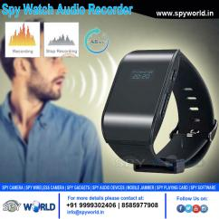 Grab Exciting Deals on Spy Audio Devices on Spy Shop Online