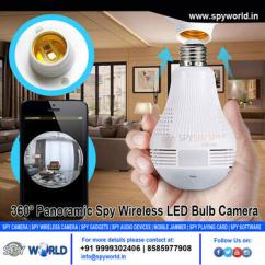 Grab the Best Deals on Spy Camera