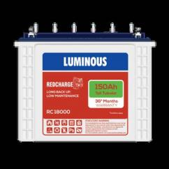 Luminous red charge 18000 TT (150Ah) Inverter battery