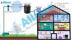 Natural water softeners for Total home solutions in dehradun
