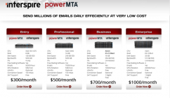 Send Millions of emails daily efficiently at low cost with PowerMTA
