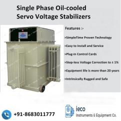 Why should you choose Servo voltage stabilizers