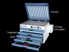FIP Flexo photopolymer Jumbo Plate Making Machine
