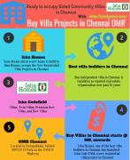 Gated Community Villas in Chennai - Isha Homes