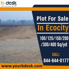 Aerocity Mohali Plots for Sale