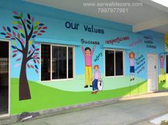wall Decoration Ideas for pre school painting in Hyderabad