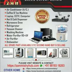 home appliances and kitchen repair sale service