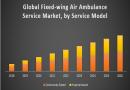 Fixed Wing Air Ambulance Service Market