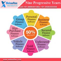 Nidhi company in Indian software,  Best Budget Nidhi software