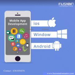 ios apps development companies in Mumbai