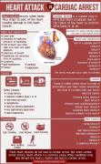 Cardiology clinic in Chandigarh