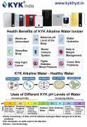 Worlds Most Awarded KYK Alkaline Water Ionizer - Hyderabad Dealer