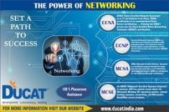 CCNA training in gurgaon
