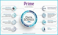 Become a Data Scientist in 20 weeks from Leading Practitioners