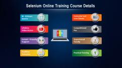 Selenium  RC Online Training With Job Assistance