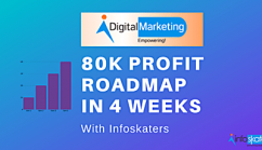 Convert 10k course into 80k Profit Roadmap in 4 weeks