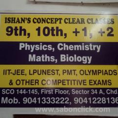 IX, X, XI, XII, Chemistry, Physics, Biology, Mathematics Tuition classes
